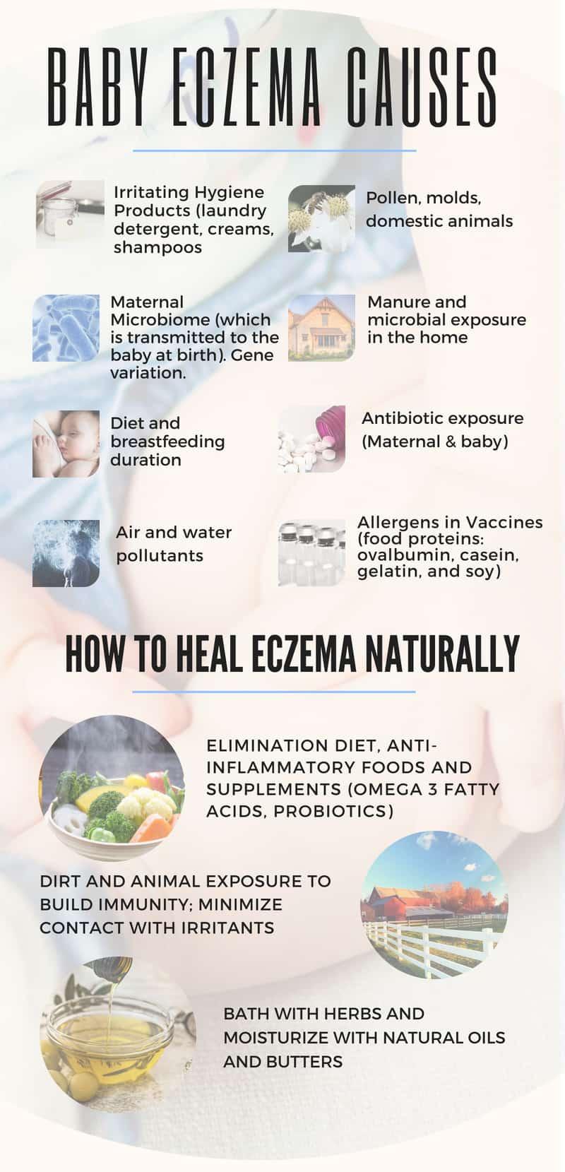 easy eczema diet recipes