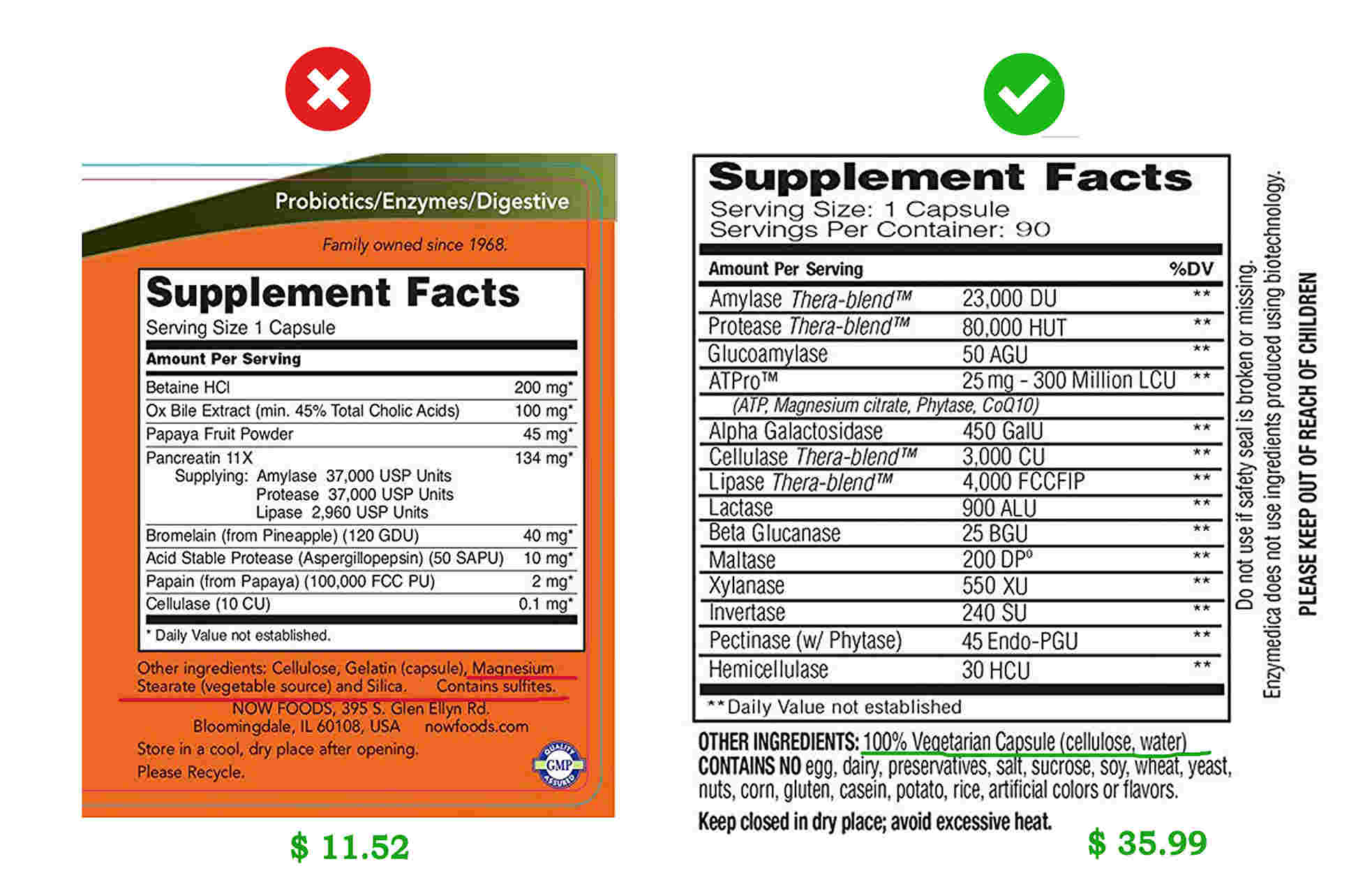 How to choose a high quality clean enzyme supplement